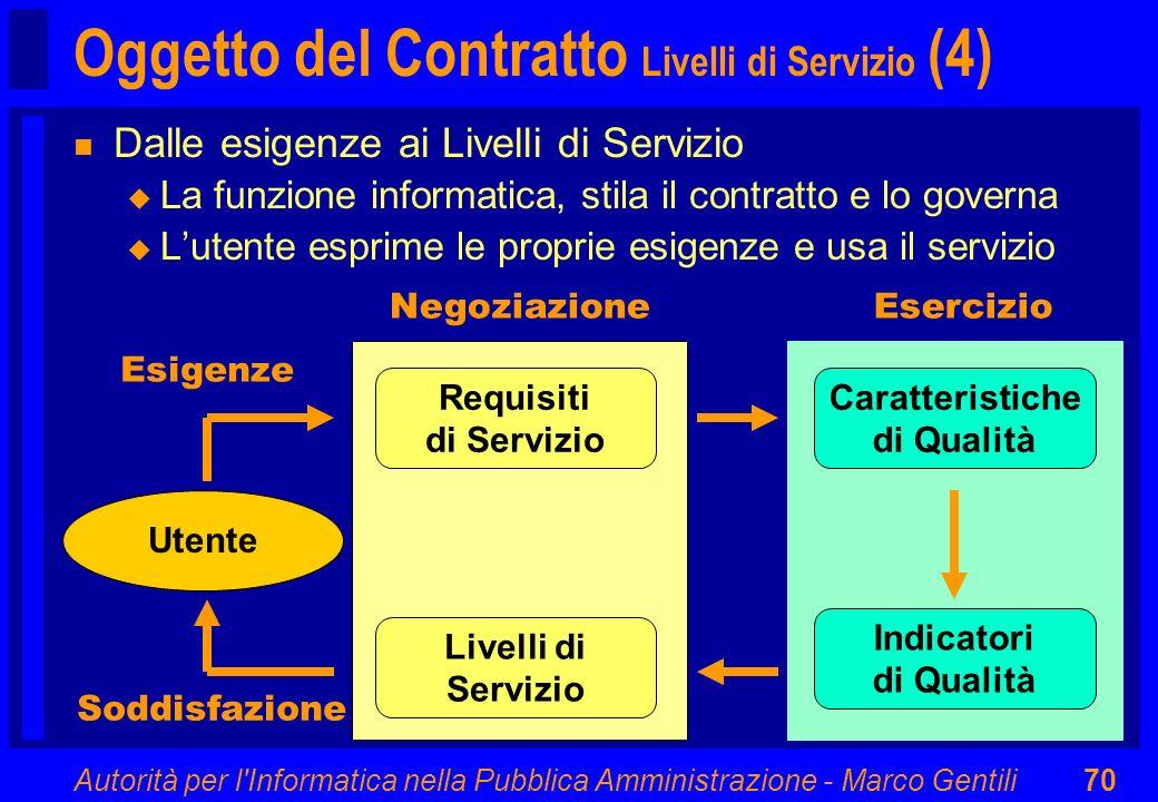 Autorità per l'Informatica nella Pubblica Amministrazione - Marco Gentili70 Oggetto del Contratto Livelli di Servizio (4) n Dalle esigenze ai Livelli