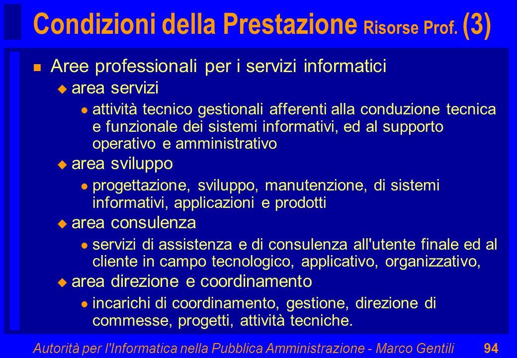 Autorità per l'Informatica nella Pubblica Amministrazione - Marco Gentili94 Condizioni della Prestazione Risorse Prof. (3) n Aree professionali per i