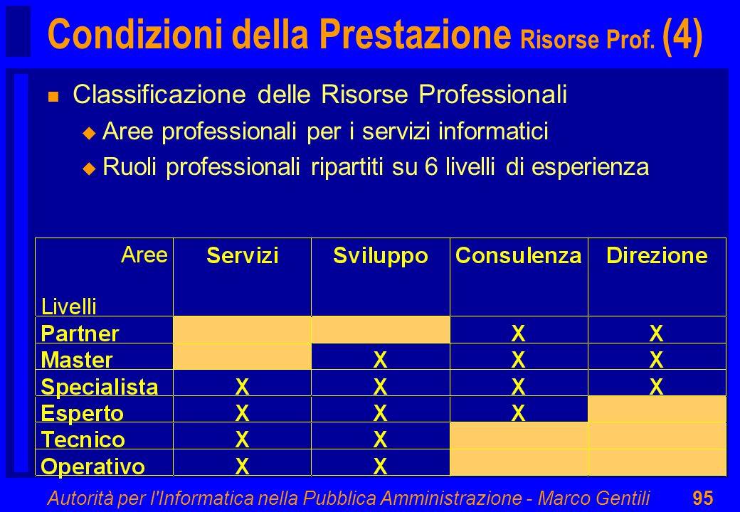 Autorità per l'Informatica nella Pubblica Amministrazione - Marco Gentili95 Condizioni della Prestazione Risorse Prof. (4) n Classificazione delle Ris