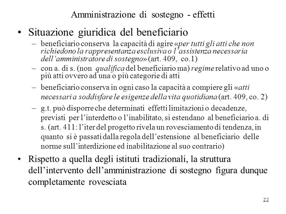 22 Amministrazione di sostegno - effetti Situazione giuridica del beneficiario –beneficiario conserva la capacità di agire «per tutti gli atti che non