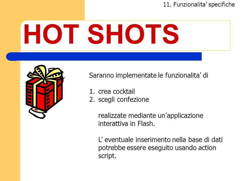 HOT SHOTS 11.