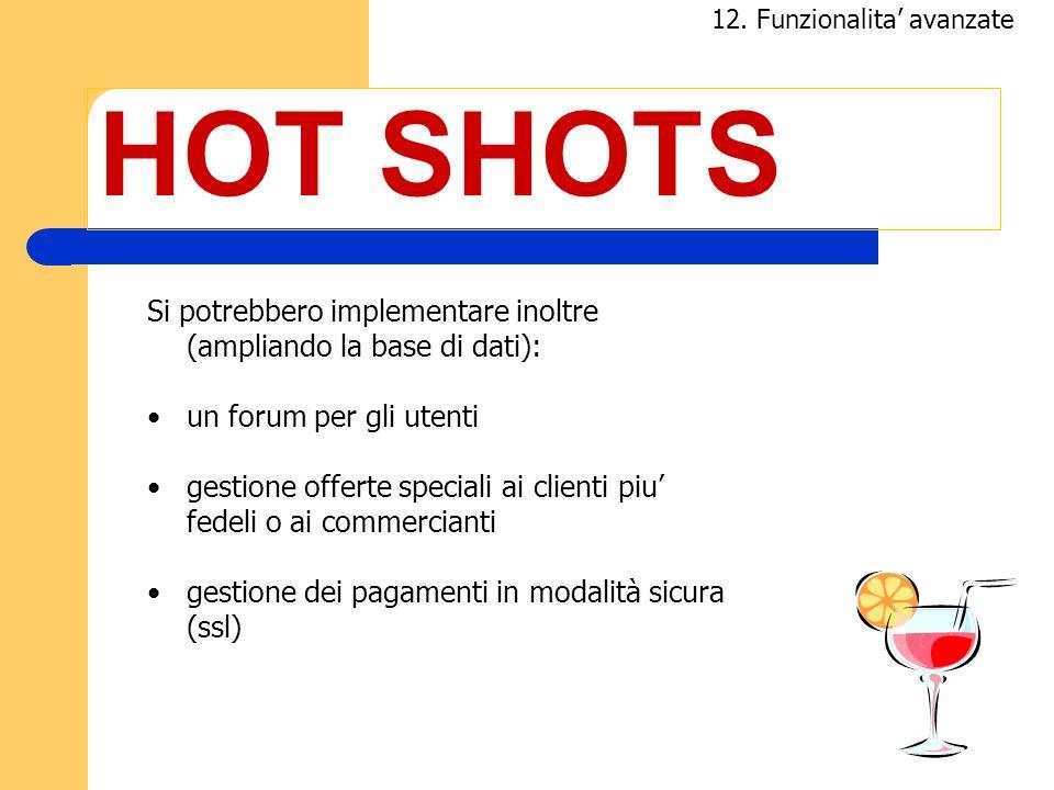 HOT SHOTS 12.
