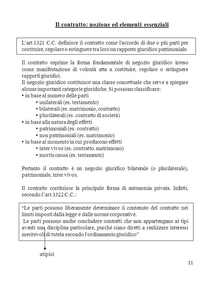 11 Il contratto: nozione ed elementi essenziali Lart.1321 C.C.