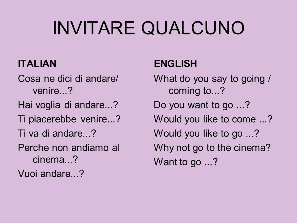 INVITARE QUALCUNO ITALIAN Cosa ne dici di andare/ venire...? Hai voglia di andare...? Ti piacerebbe venire...? Ti va di andare...? Perche non andiamo