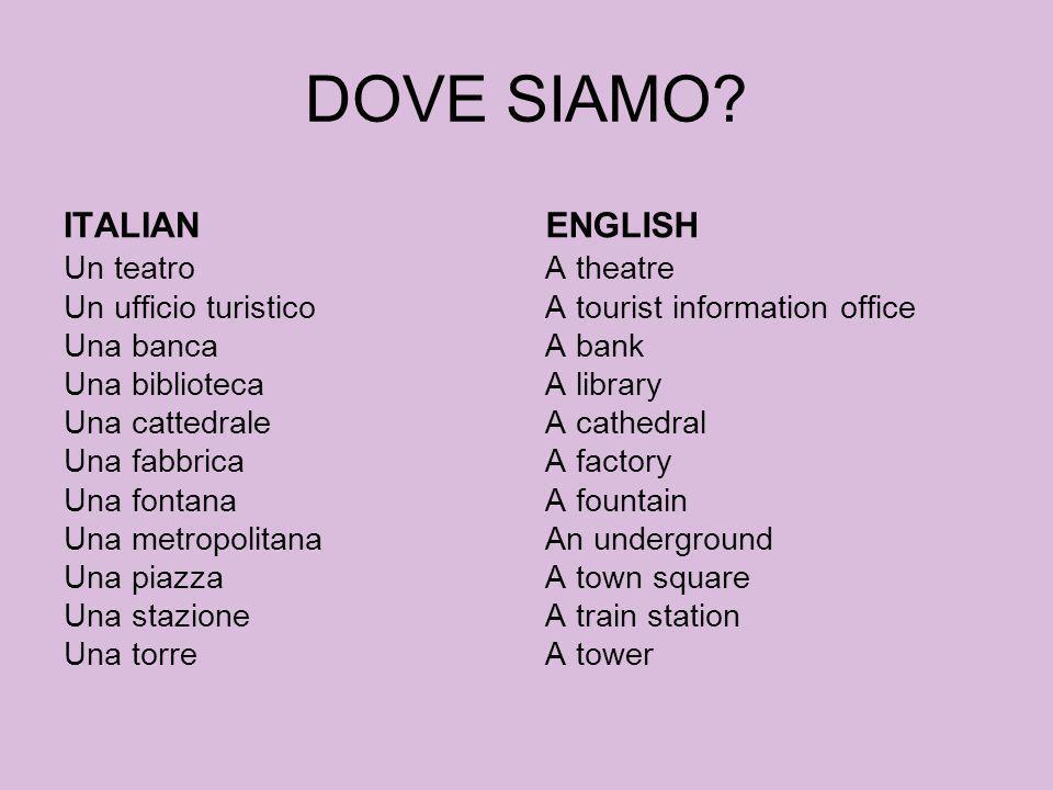 DOVE SIAMO? ITALIAN Un teatro Un ufficio turistico Una banca Una biblioteca Una cattedrale Una fabbrica Una fontana Una metropolitana Una piazza Una s