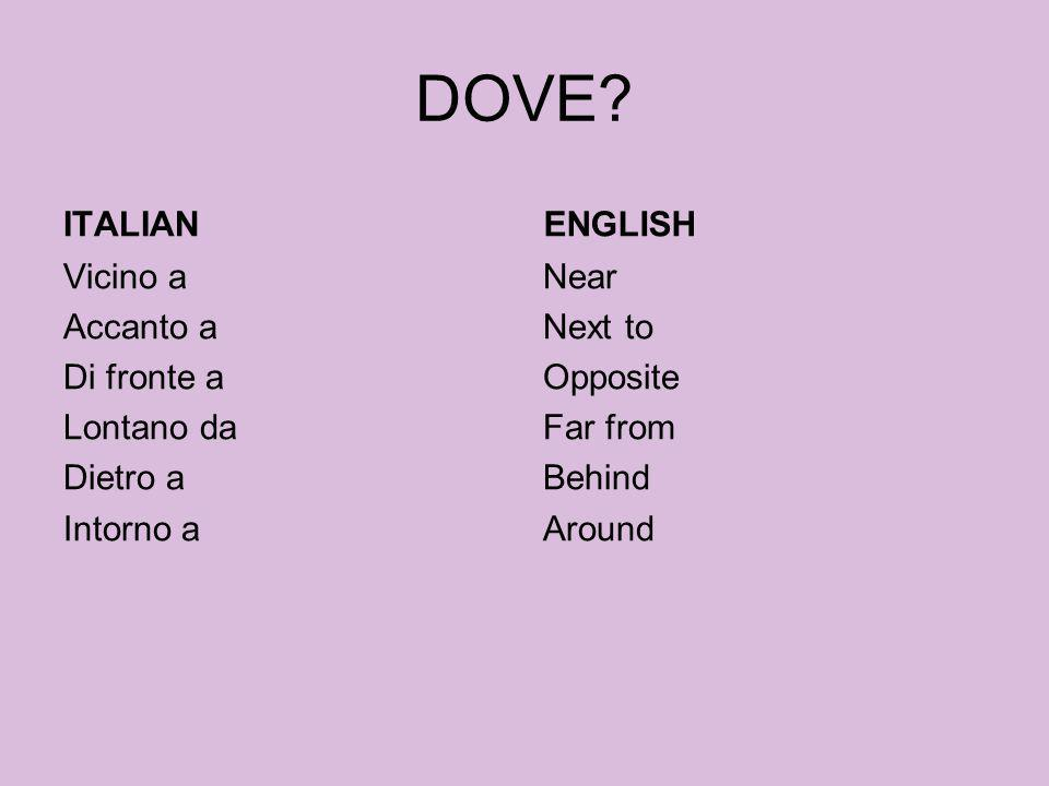DOVE? ITALIAN Vicino a Accanto a Di fronte a Lontano da Dietro a Intorno a ENGLISH Near Next to Opposite Far from Behind Around
