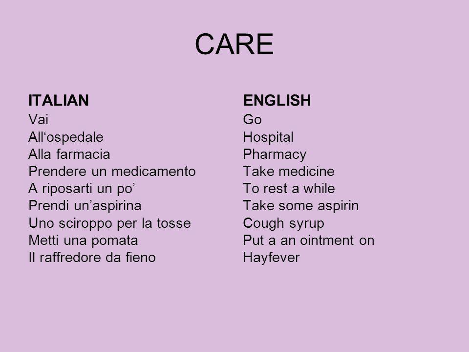 CARE ITALIAN Vai Allospedale Alla farmacia Prendere un medicamento A riposarti un po Prendi unaspirina Uno sciroppo per la tosse Metti una pomata Il r