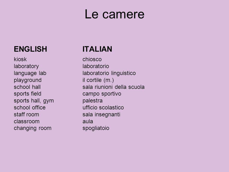 Le camere ENGLISH ITALIAN kiosk chiosco laboratorylaboratorio language lablaboratorio linguistico playgroundil cortile (m.) school hallsala riunioni d