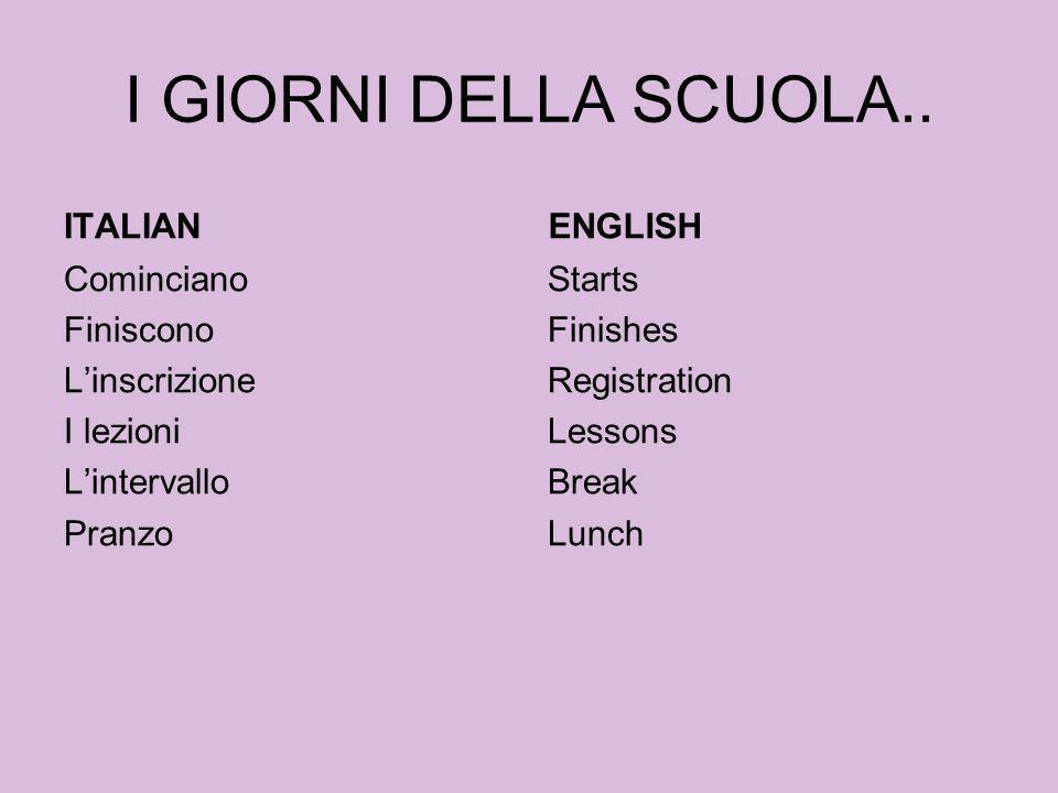 I GIORNI DELLA SCUOLA.. ITALIAN Cominciano Finiscono Linscrizione I lezioni Lintervallo Pranzo ENGLISH Starts Finishes Registration Lessons Break Lunc