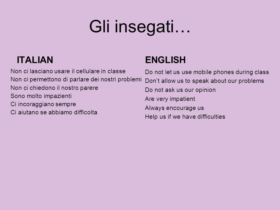 Gli insegati… ITALIAN Non ci lasciano usare il cellulare in classe Non ci permettono di parlare dei nostri problemi Non ci chiedono il nostro parere S