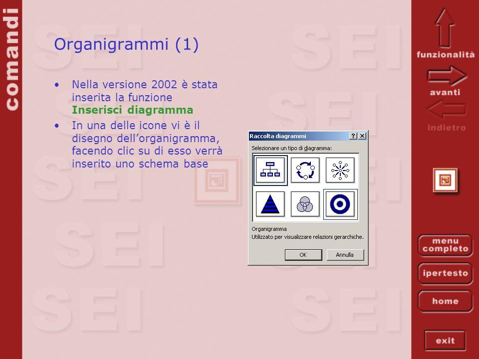 Organigrammi (1) Nella versione 2002 è stata inserita la funzione Inserisci diagramma In una delle icone vi è il disegno dellorganigramma, facendo cli