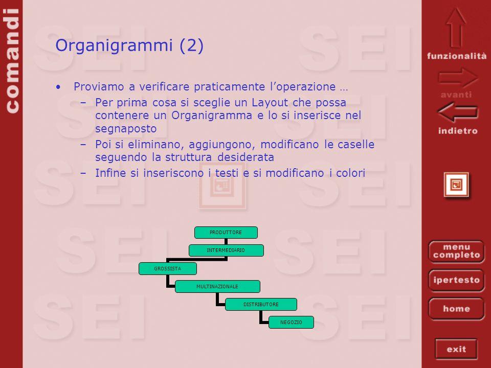 Organigrammi (2) Proviamo a verificare praticamente loperazione … –Per prima cosa si sceglie un Layout che possa contenere un Organigramma e lo si ins
