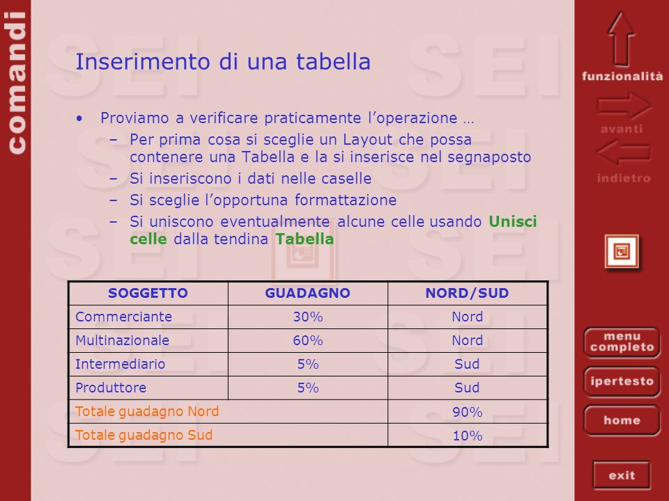 Inserimento di una tabella Proviamo a verificare praticamente loperazione … –Per prima cosa si sceglie un Layout che possa contenere una Tabella e la