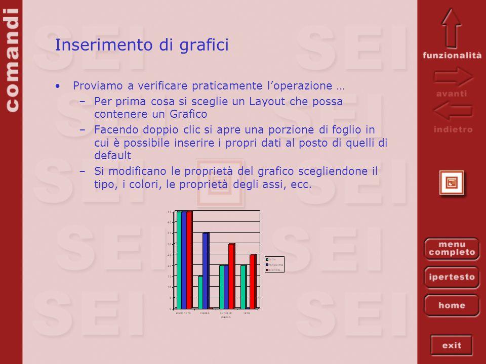 Inserimento di grafici Proviamo a verificare praticamente loperazione … –Per prima cosa si sceglie un Layout che possa contenere un Grafico –Facendo d