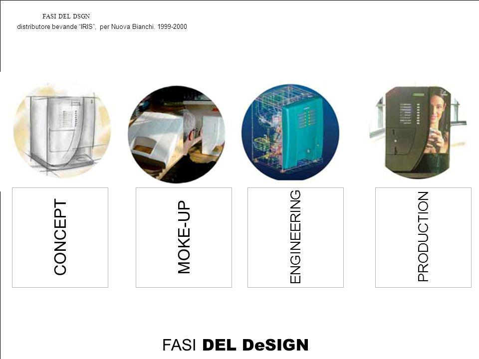 CONCEPT FASI DEL DeSIGN MOKE-UP ENGINEERINGPRODUCTION distributore bevande IRIS, per Nuova Bianchi.