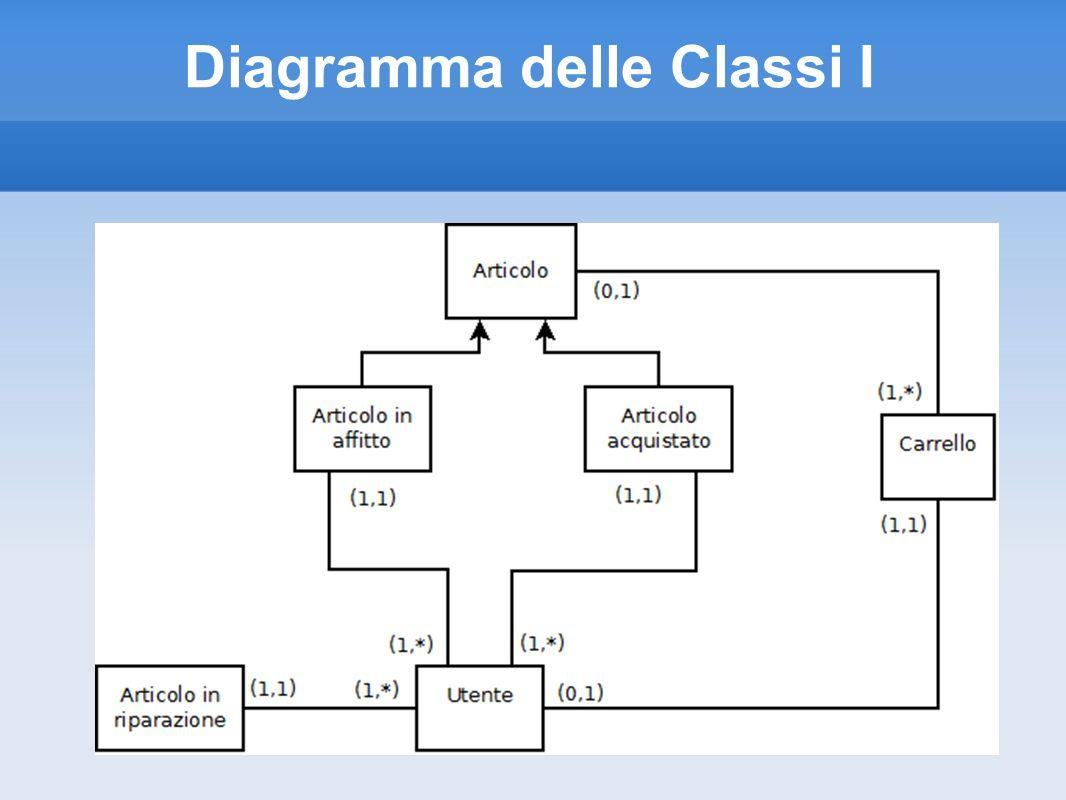 Diagramma delle Classi I