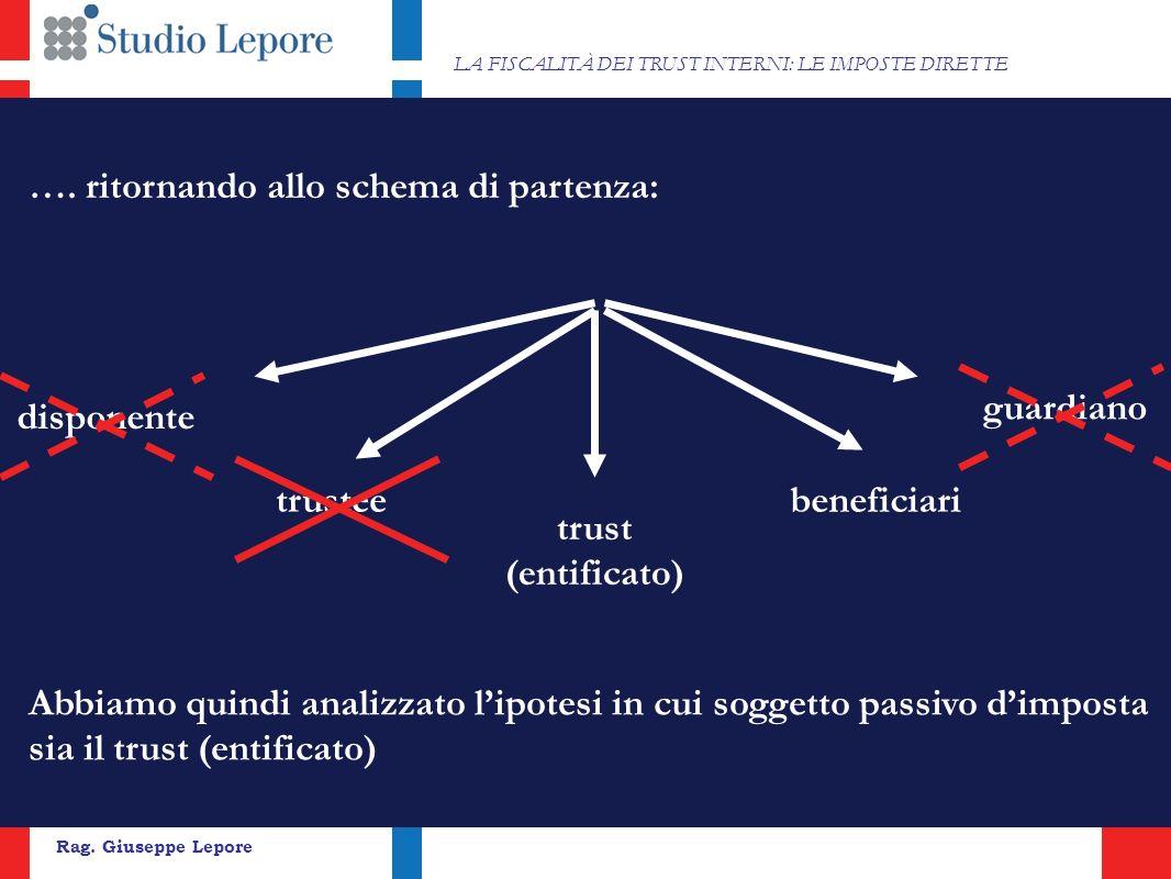 21 Rag. Giuseppe Lepore LA FISCALITÀ DEI TRUST INTERNI: LE IMPOSTE DIRETTE ….