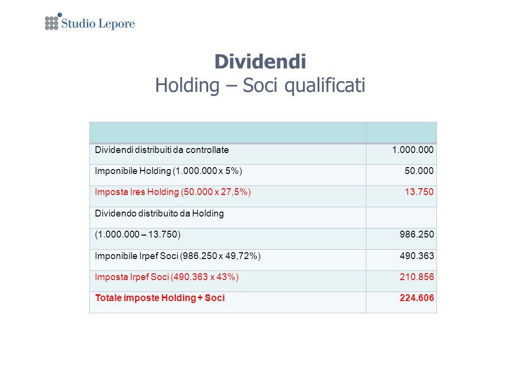 Dividendi Holding – Soci qualificati Dividendi distribuiti da controllate1.000.000 Imponibile Holding (1.000.000 x 5%)50.000 Imposta Ires Holding (50.000 x 27,5%)13.750 Dividendo distribuito da Holding (1.000.000 – 13.750)986.250 Imponibile Irpef Soci (986.250 x 49,72%)490.363 Imposta Irpef Soci (490.363 x 43%)210.856 Totale imposte Holding + Soci224.606