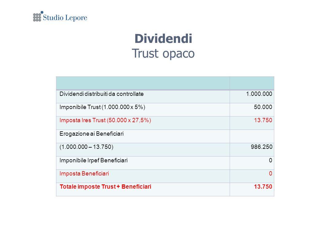 Dividendi Trust opaco Dividendi distribuiti da controllate1.000.000 Imponibile Trust (1.000.000 x 5%)50.000 Imposta Ires Trust (50.000 x 27,5%)13.750 Erogazione ai Beneficiari (1.000.000 – 13.750)986.250 Imponibile Irpef Beneficiari0 Imposta Beneficiari0 Totale imposte Trust + Beneficiari13.750