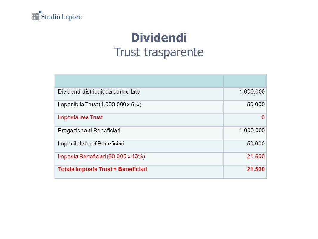 Dividendi Trust trasparente Dividendi distribuiti da controllate1.000.000 Imponibile Trust (1.000.000 x 5%)50.000 Imposta Ires Trust0 Erogazione ai Beneficiari1.000.000 Imponibile Irpef Beneficiari50.000 Imposta Beneficiari (50.000 x 43%)21.500 Totale imposte Trust + Beneficiari21.500