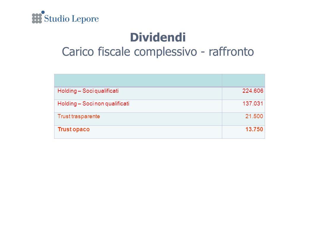 Dividendi Carico fiscale complessivo - raffronto Holding – Soci qualificati224.606 Holding – Soci non qualificati137.031 Trust trasparente21.500 Trust opaco13.750