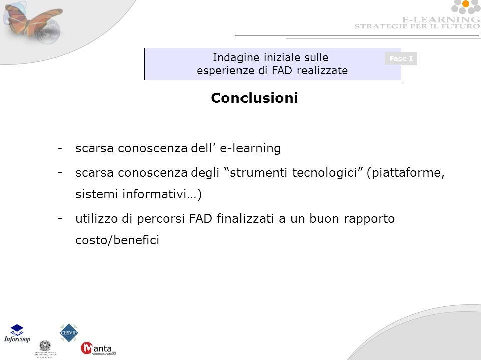 Indagine iniziale sulle esperienze di FAD realizzate Fase I Conclusioni -scarsa conoscenza dell e-learning -scarsa conoscenza degli strumenti tecnologici (piattaforme, sistemi informativi…) -utilizzo di percorsi FAD finalizzati a un buon rapporto costo/benefici