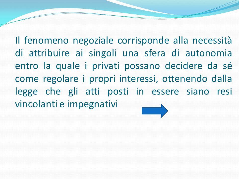 Il fenomeno negoziale corrisponde alla necessità di attribuire ai singoli una sfera di autonomia entro la quale i privati possano decidere da sé come