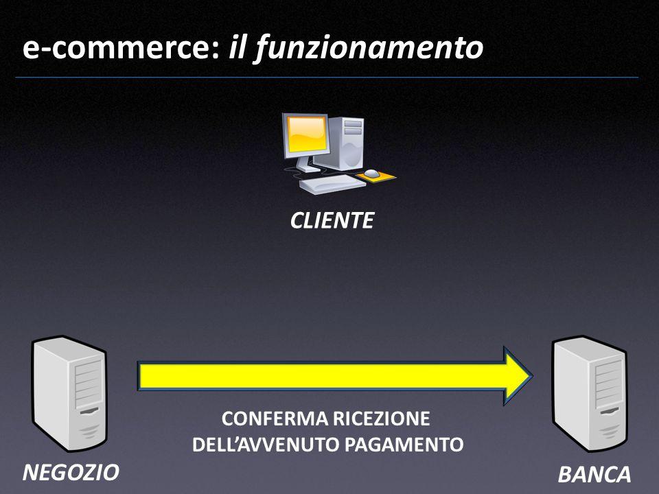 e-commerce: il funzionamento NEGOZIO BANCA CLIENTE CONFERMA RICEZIONE DELLAVVENUTO PAGAMENTO