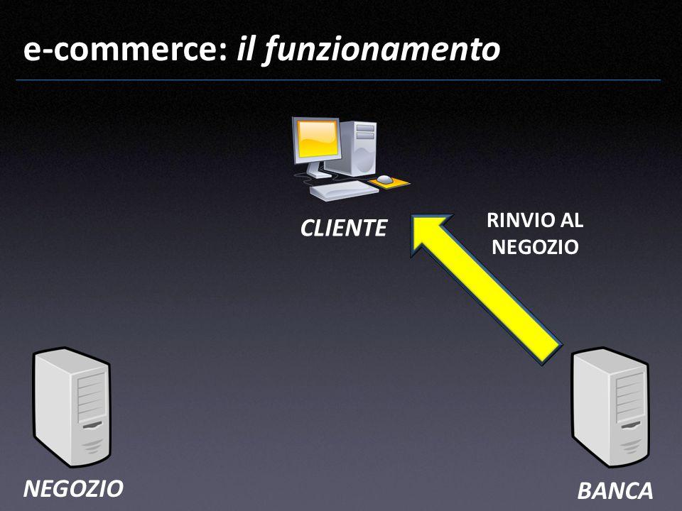 e-commerce: il funzionamento NEGOZIO BANCA CLIENTE RINVIO AL NEGOZIO