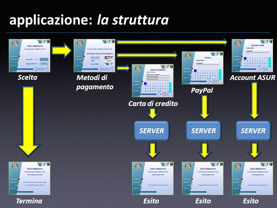applicazione: la struttura SERVER Scelta Termina Metodi di pagamento Carta di credito PayPal Account ASUR Esito SERVER