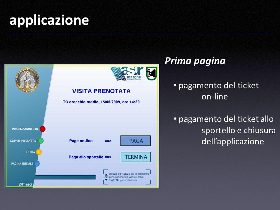 applicazione Prima pagina pagamento del ticket on-line pagamento del ticket allo sportello e chiusura dellapplicazione