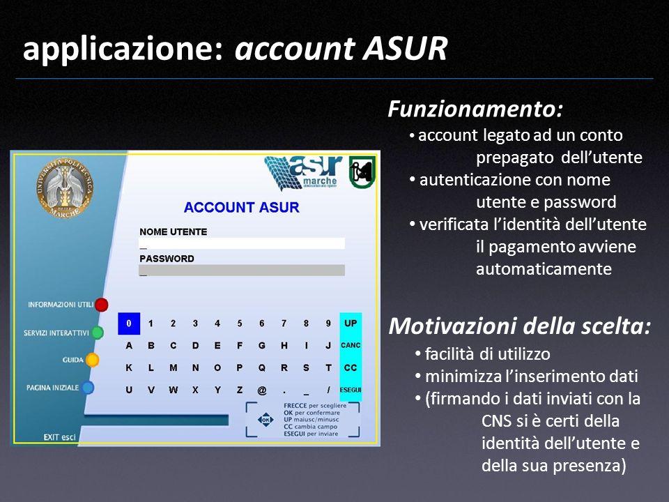 applicazione: account ASUR facilità di utilizzo minimizza linserimento dati (firmando i dati inviati con la CNS si è certi della identità dellutente e