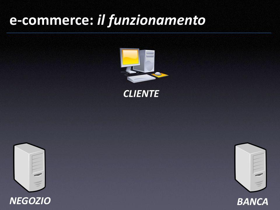 e-commerce: il funzionamento NEGOZIO BANCA CLIENTE