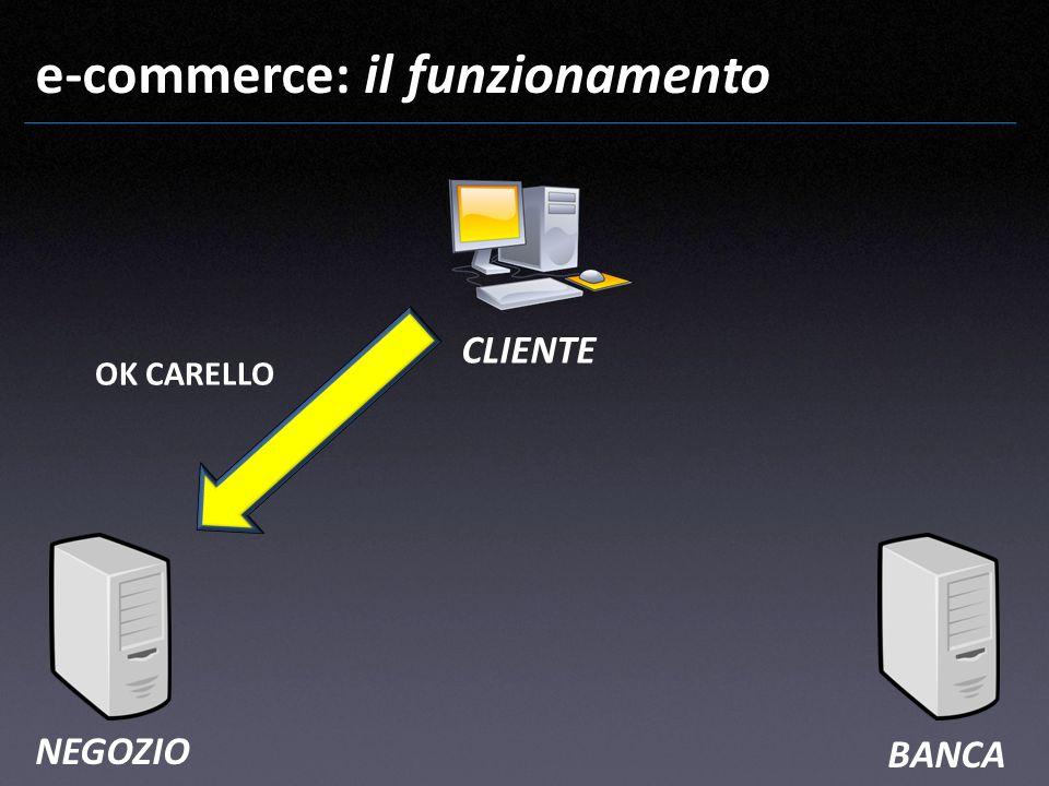 t-commerce: un nuovo schema EMITTENTE TV CLIENTE CENTRO SERVIZI NEGOZIOBANCA
