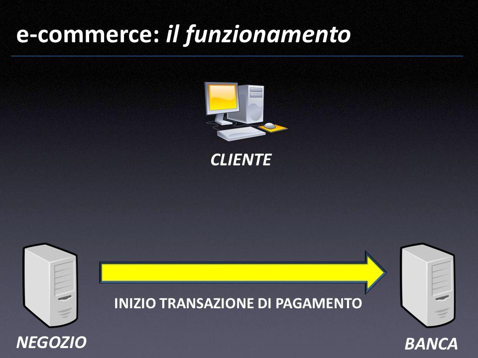e-commerce: il funzionamento NEGOZIO BANCA CLIENTE INIZIO TRANSAZIONE DI PAGAMENTO