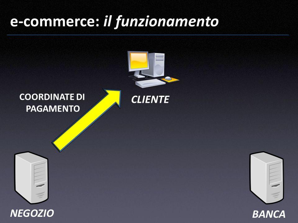e-commerce: il funzionamento NEGOZIO BANCA CLIENTE DATI DI PAGAMENTO
