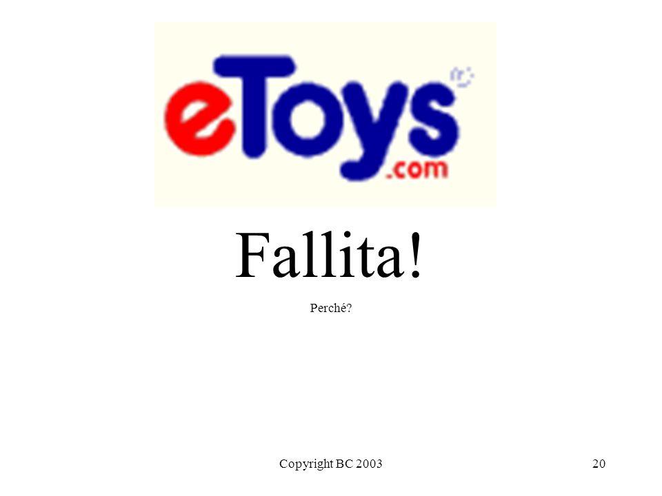 Copyright BC 200320 Fallita! Perché?