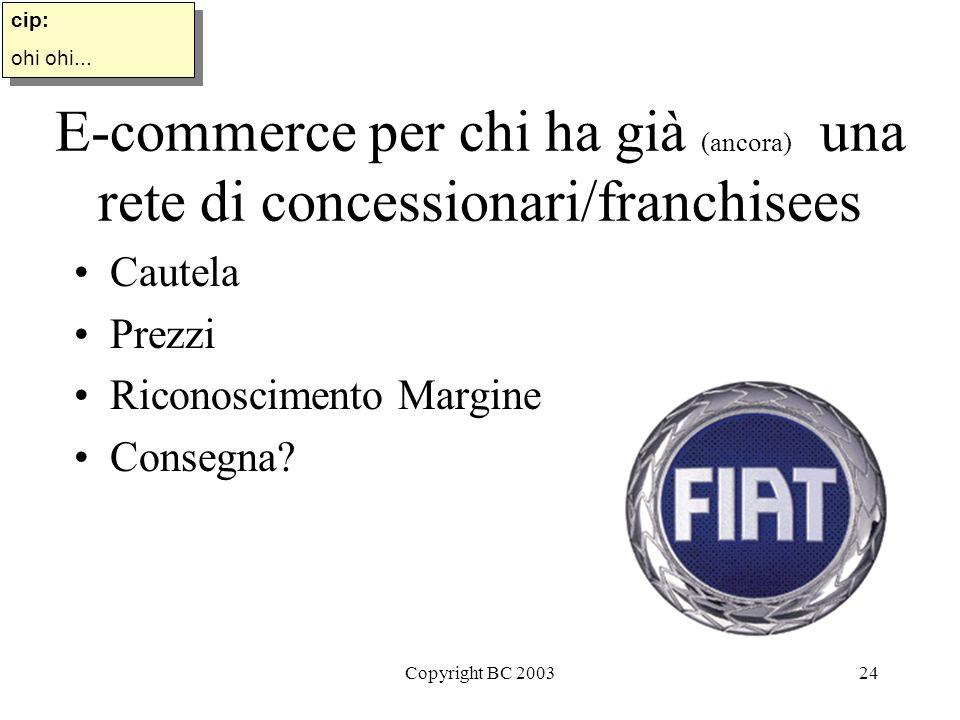 Copyright BC 200324 E-commerce per chi ha già (ancora) una rete di concessionari/franchisees Cautela Prezzi Riconoscimento Margine Consegna.
