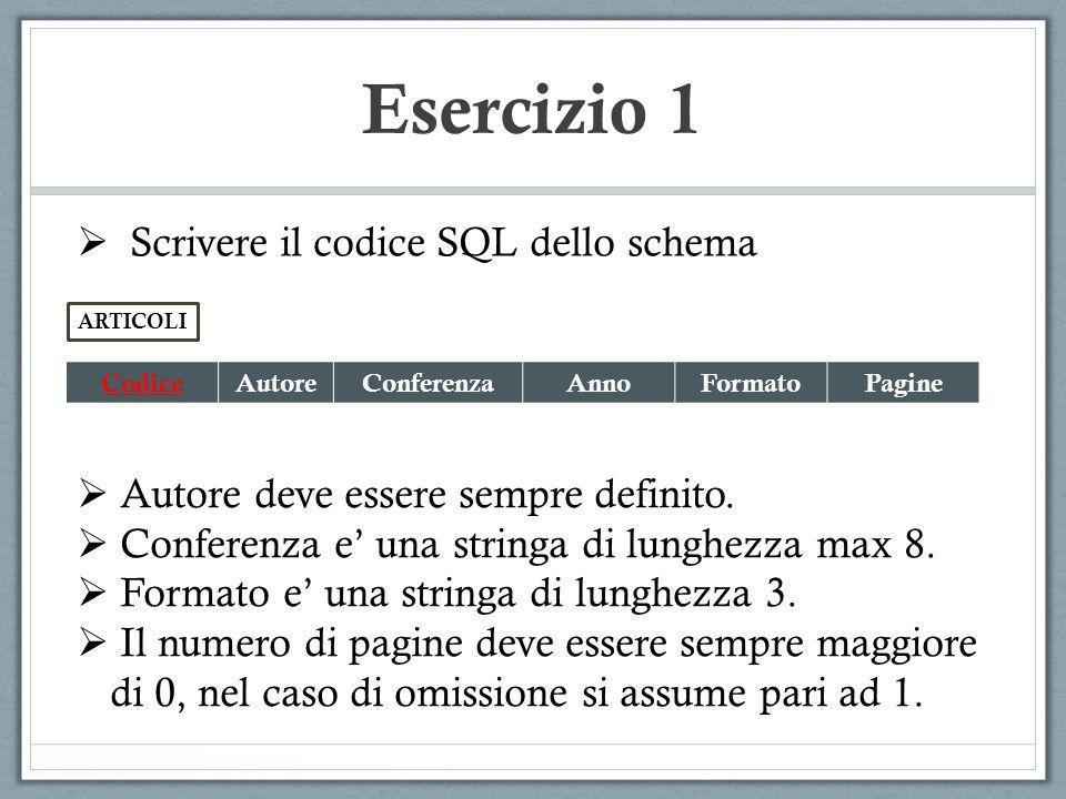 Esercizio 1 Scrivere il codice SQL dello schema CodiceAutoreConferenzaAnnoFormatoPagine ARTICOLI Autore deve essere sempre definito. Conferenza e una