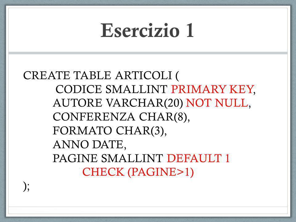 Esercizio 1 CREATE TABLE ARTICOLI ( CODICE SMALLINT PRIMARY KEY, AUTORE VARCHAR(20) NOT NULL, CONFERENZA CHAR(8), FORMATO CHAR(3), ANNO DATE, PAGINE S