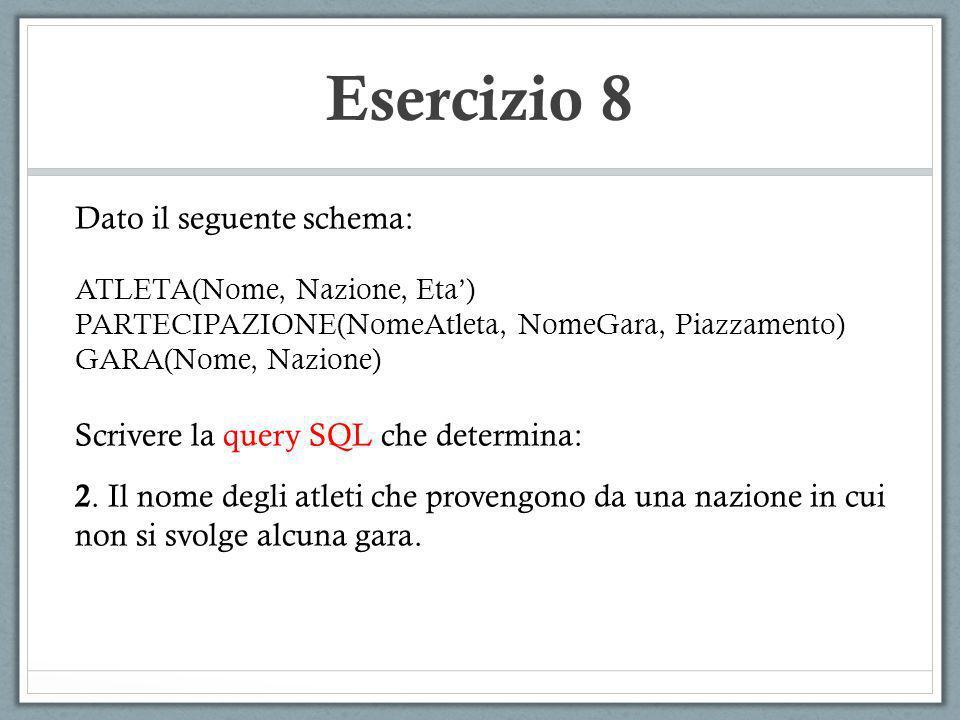 Esercizio 8 Dato il seguente schema: ATLETA(Nome, Nazione, Eta) PARTECIPAZIONE(NomeAtleta, NomeGara, Piazzamento) GARA(Nome, Nazione) Scrivere la quer