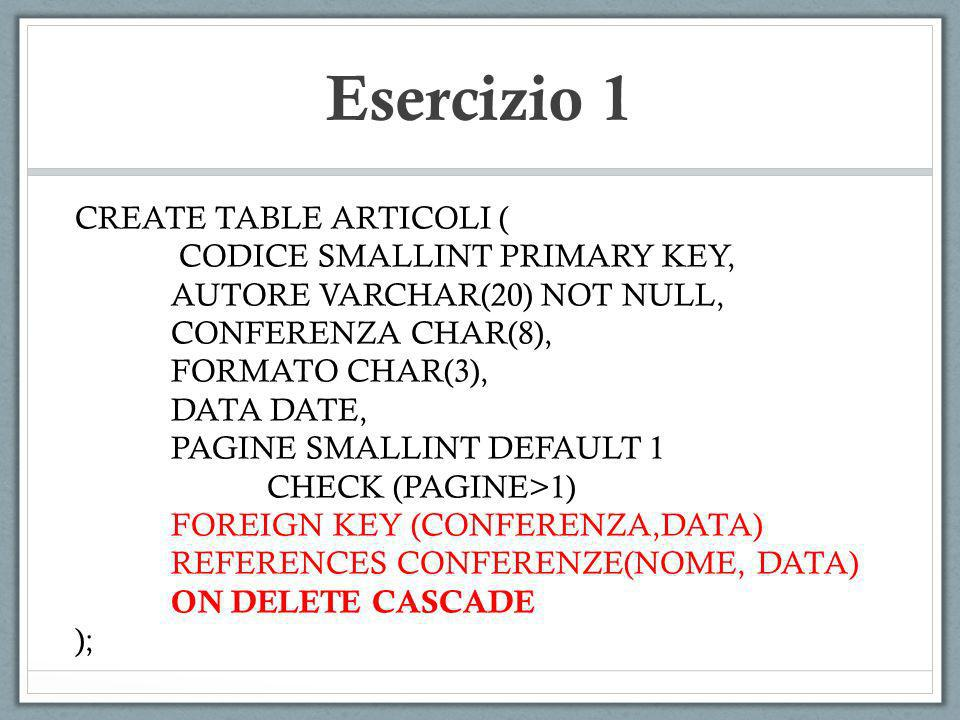 Esercizio 1 CREATE TABLE ARTICOLI ( CODICE SMALLINT PRIMARY KEY, AUTORE VARCHAR(20) NOT NULL, CONFERENZA CHAR(8), FORMATO CHAR(3), DATA DATE, PAGINE SMALLINT DEFAULT 1 CHECK (PAGINE>1) FOREIGN KEY (CONFERENZA,DATA) REFERENCES CONFERENZE(NOME, DATA) ON DELETE CASCADE );