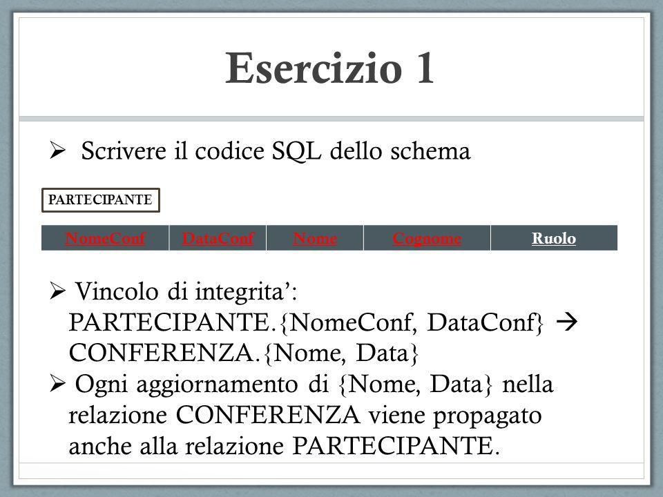 Esercizio 1 Scrivere il codice SQL dello schema NomeConfDataConfNomeCognomeRuolo PARTECIPANTE Vincolo di integrita: PARTECIPANTE.{NomeConf, DataConf}