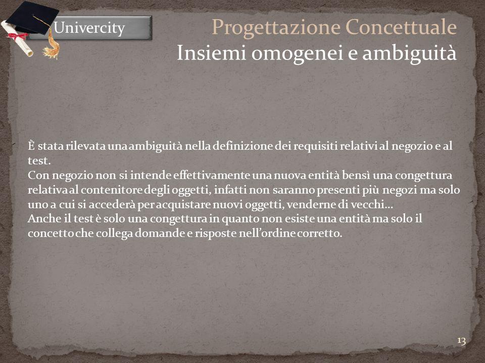 13 Univercity Progettazione Concettuale Insiemi omogenei e ambiguità È stata rilevata una ambiguità nella definizione dei requisiti relativi al negozio e al test.