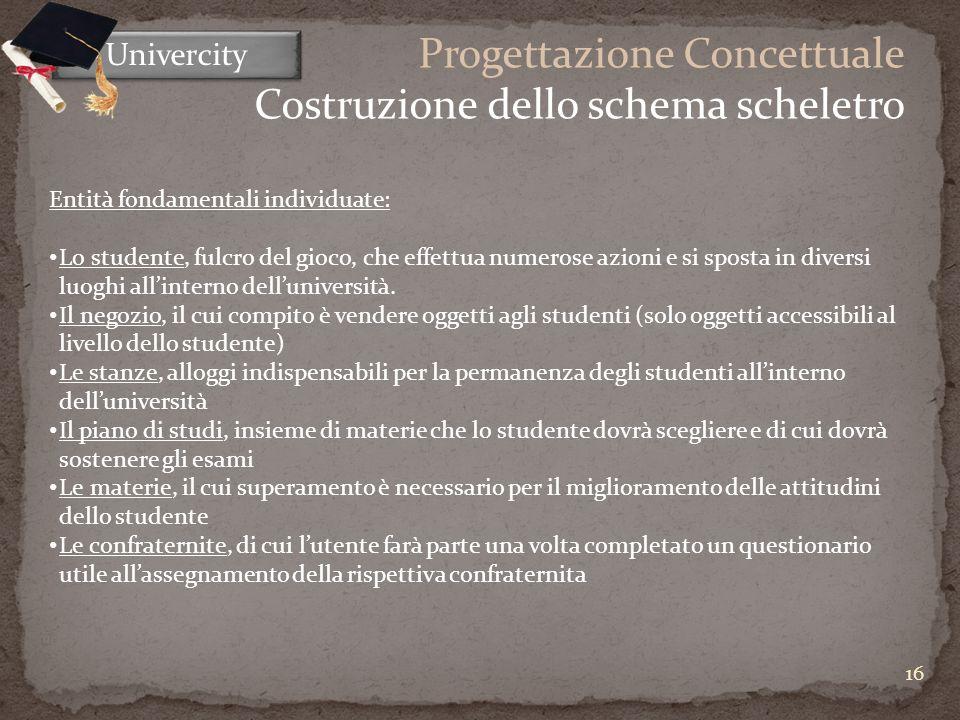 16 Univercity Progettazione Concettuale Costruzione dello schema scheletro Entità fondamentali individuate: Lo studente, fulcro del gioco, che effettua numerose azioni e si sposta in diversi luoghi allinterno delluniversità.