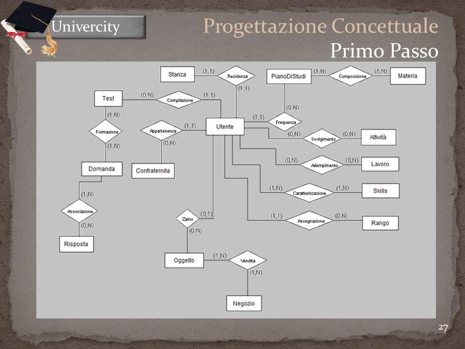 27 Univercity Progettazione Concettuale Primo Passo