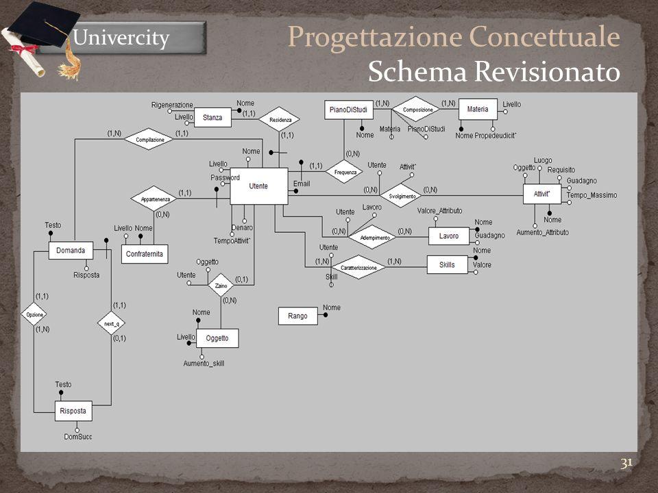 31 Univercity Progettazione Concettuale Schema Revisionato