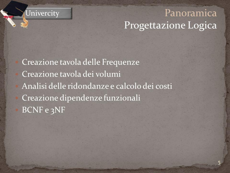 5 Univercity Panoramica Progettazione Logica Creazione tavola delle Frequenze Creazione tavola dei volumi Analisi delle ridondanze e calcolo dei costi Creazione dipendenze funzionali BCNF e 3NF