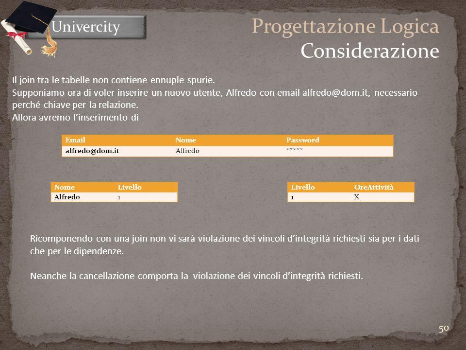 50 Univercity Progettazione Logica Considerazione EmailNomePassword alfredo@dom.itAlfredo***** NomeLivello Alfredo1 LivelloOreAttività 1X Il join tra le tabelle non contiene ennuple spurie.