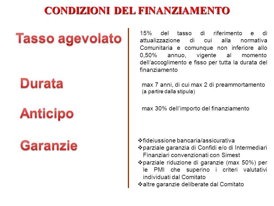 CONDIZIONI DEL FINANZIAMENTO 15% del tasso di riferimento e di attualizzazione di cui alla normativa Comunitaria e comunque non inferiore allo 0,50% a